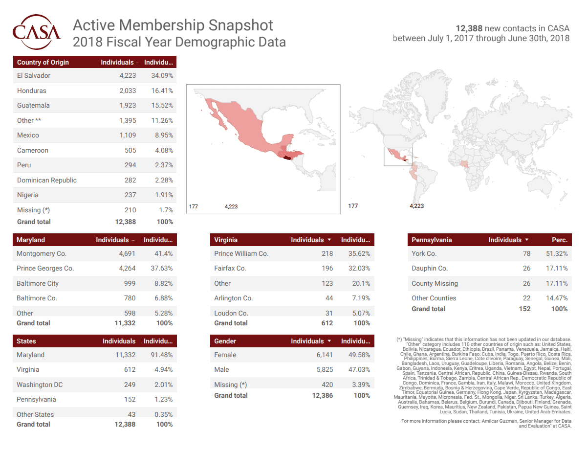 Active Membership Snapshot 2018 Fiscal Year Demographic Data